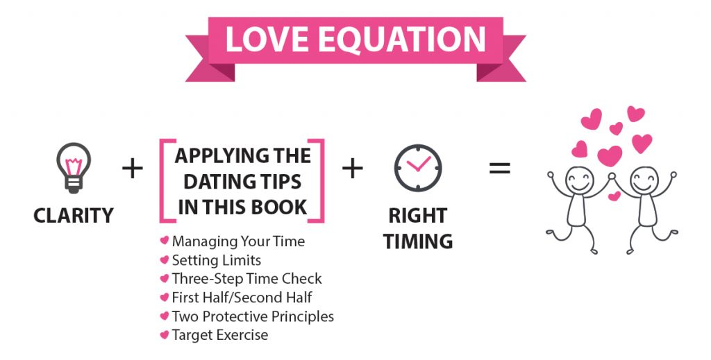 love-equation-final-chart